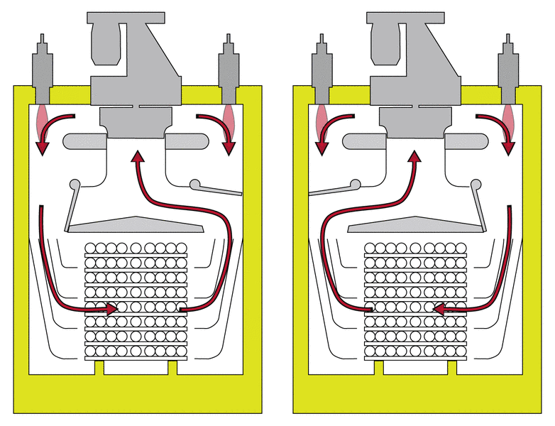 Bidirectional airflow furnace